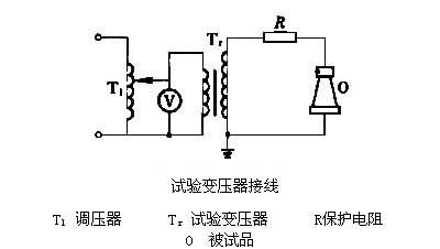交流耐压高压试验变压器说明