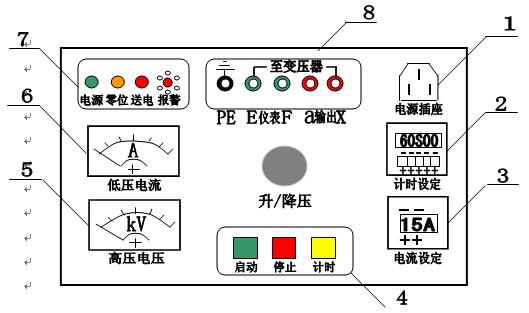 试验变压器YD-10KVA/50KV